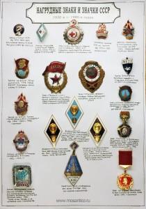 Нагрудные знаки и значки СССР 1930-х—1980-х