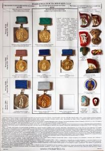 Планшет Знаки и медали ВСХВ-ВПВ-ВДНХ